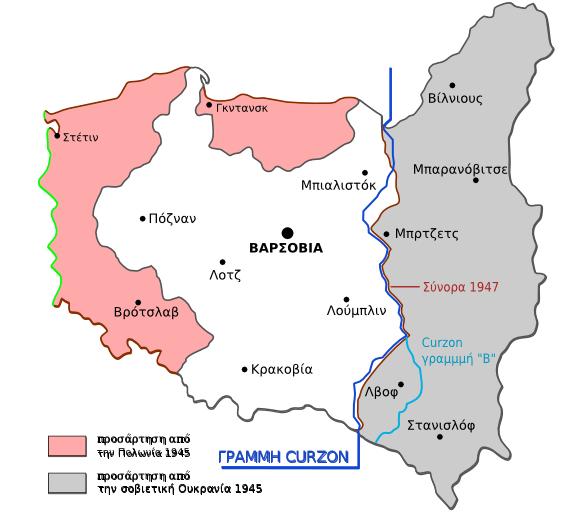 Γραμμή Curzon